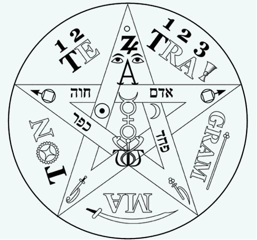 Tetragrammanton